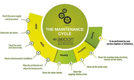 DTG helpdesk: The basic maintenance cycle