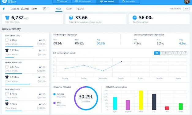 Kornit launches cloud-based workflow software platform